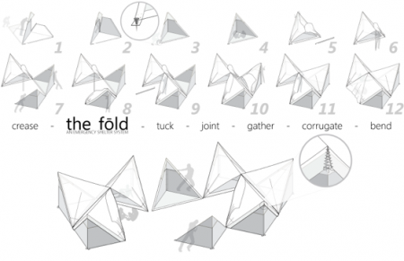 The Fold Drawing